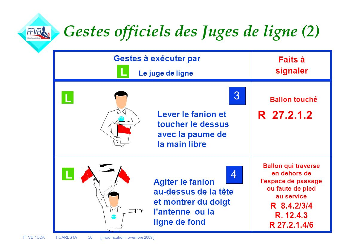 Gestes officiels des Juges de ligne (2)