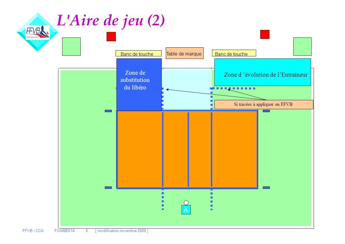 L Aire de jeu (2) Zone de substitution du libéro