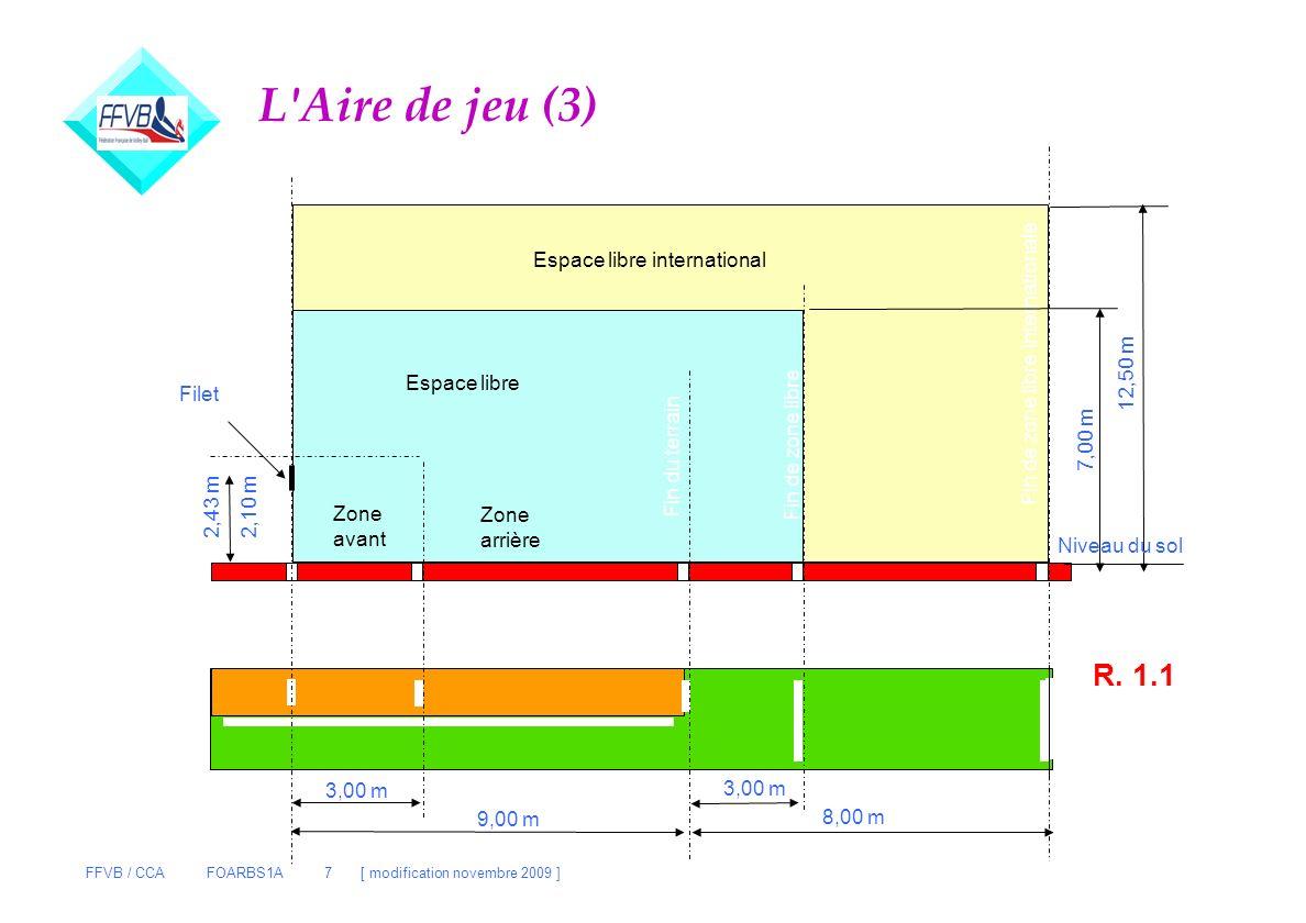 L Aire de jeu (3) R. 1.1 Espace libre international