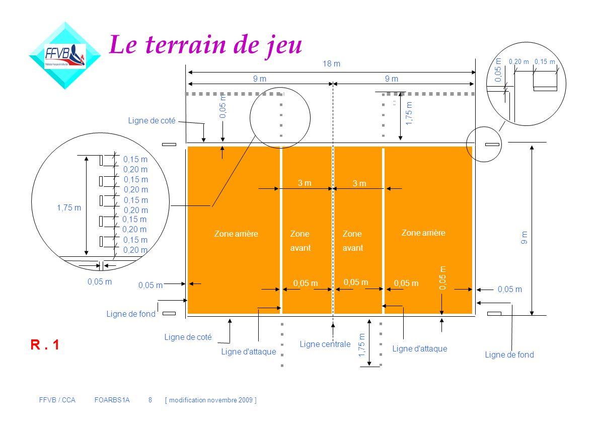 Le terrain de jeu R . 1 18 m 0,05 m 9 m 9 m 0,05 m 1,75 m