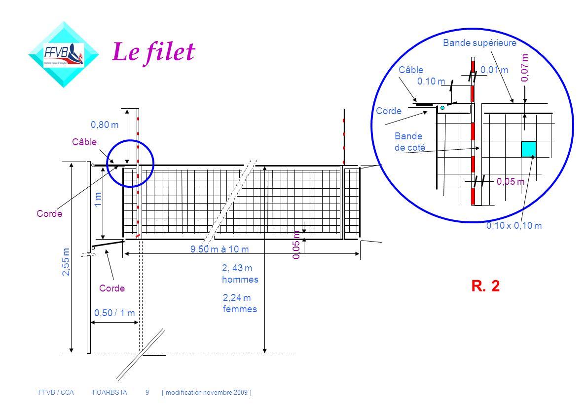 Le filet R. 2 Bande supérieure 0,07 m Câble 0,01 m 0,10 m Corde 0,80 m