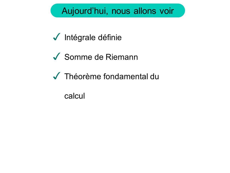 Intégrale définie Somme de Riemann Théorème fondamental du calcul