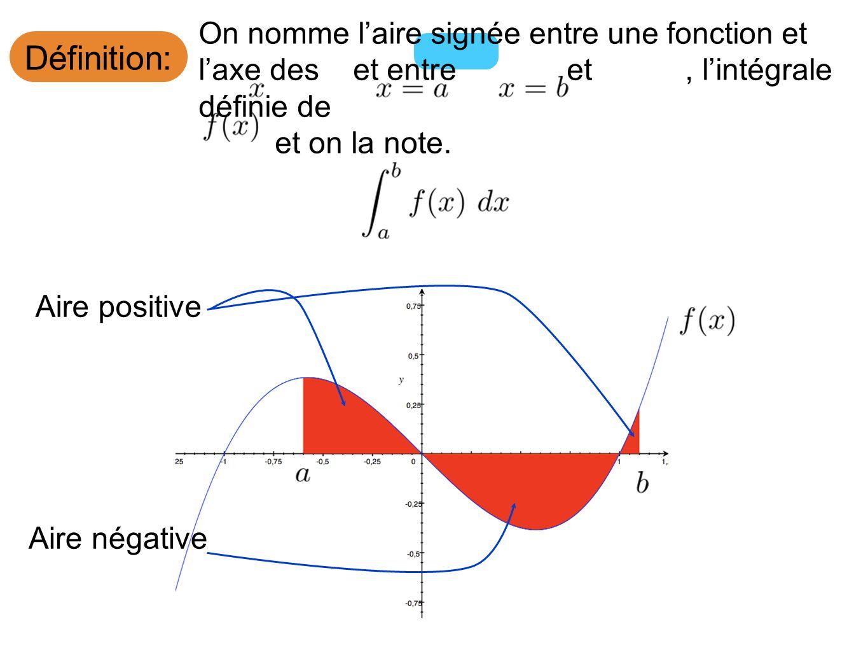Définition: On nomme l'aire signée entre une fonction et l'axe des et entre et , l'intégrale définie de.