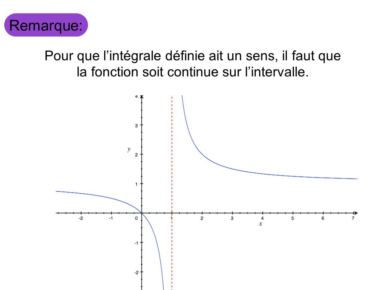 Remarque: Pour que l'intégrale définie ait un sens, il faut que