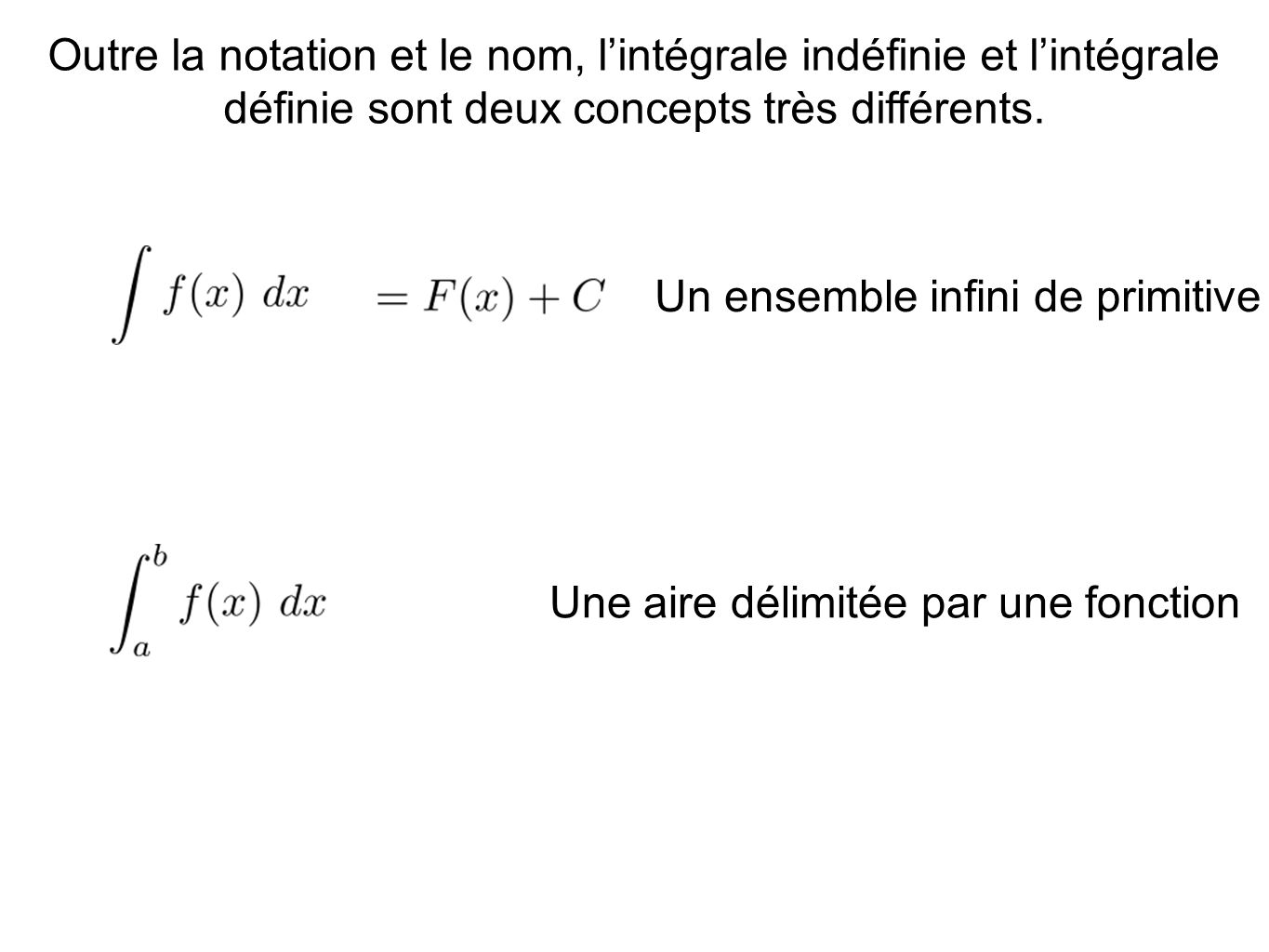 Un ensemble infini de primitive