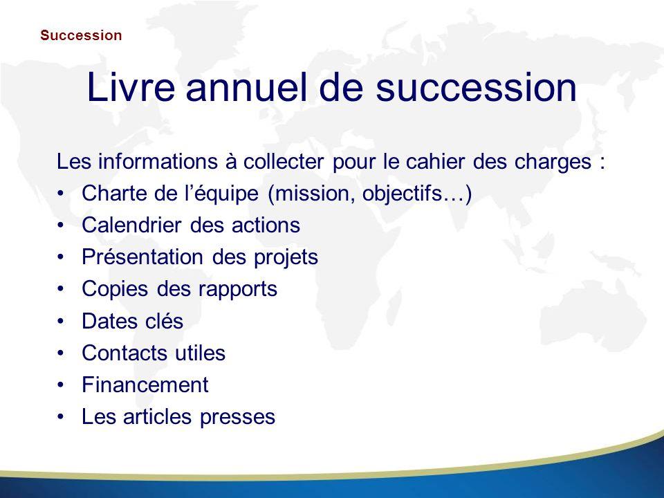 Livre annuel de succession