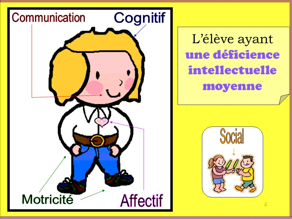L'élève ayant une déficience intellectuelle moyenne