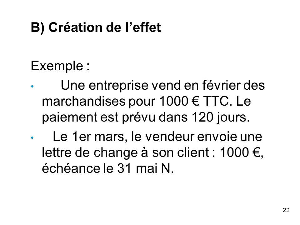 B) Création de l'effet Exemple : Une entreprise vend en février des marchandises pour 1000 € TTC. Le paiement est prévu dans 120 jours.