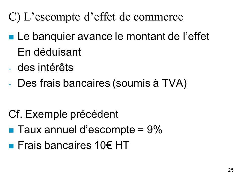 C) L'escompte d'effet de commerce