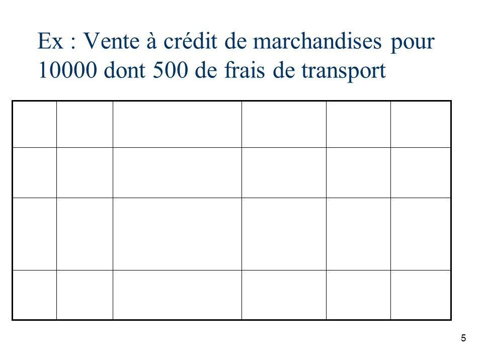 Ex : Vente à crédit de marchandises pour 10000 dont 500 de frais de transport