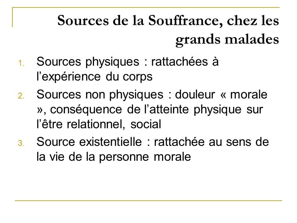 Sources de la Souffrance, chez les grands malades