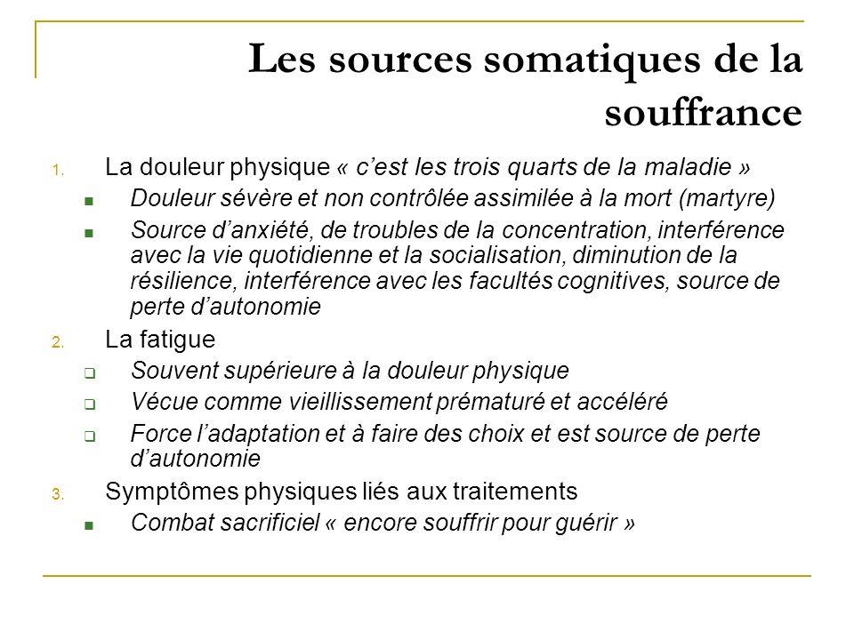 Les sources somatiques de la souffrance