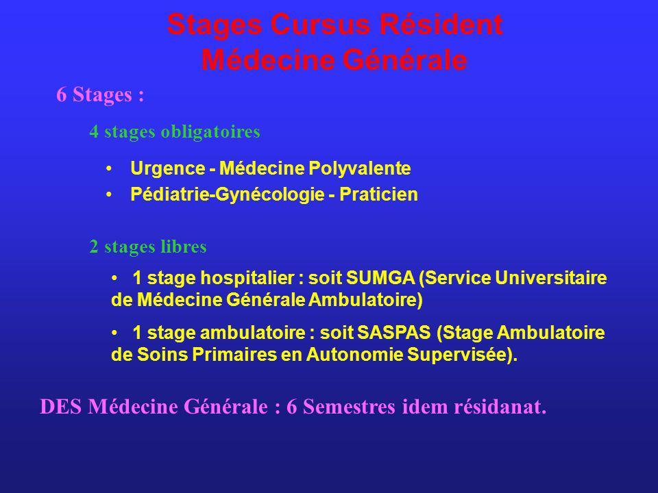 Stages Cursus Résident Médecine Générale