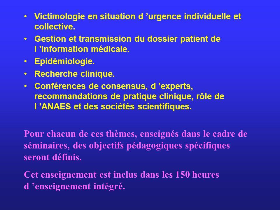 Victimologie en situation d 'urgence individuelle et collective.