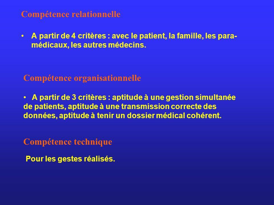 Compétence relationnelle