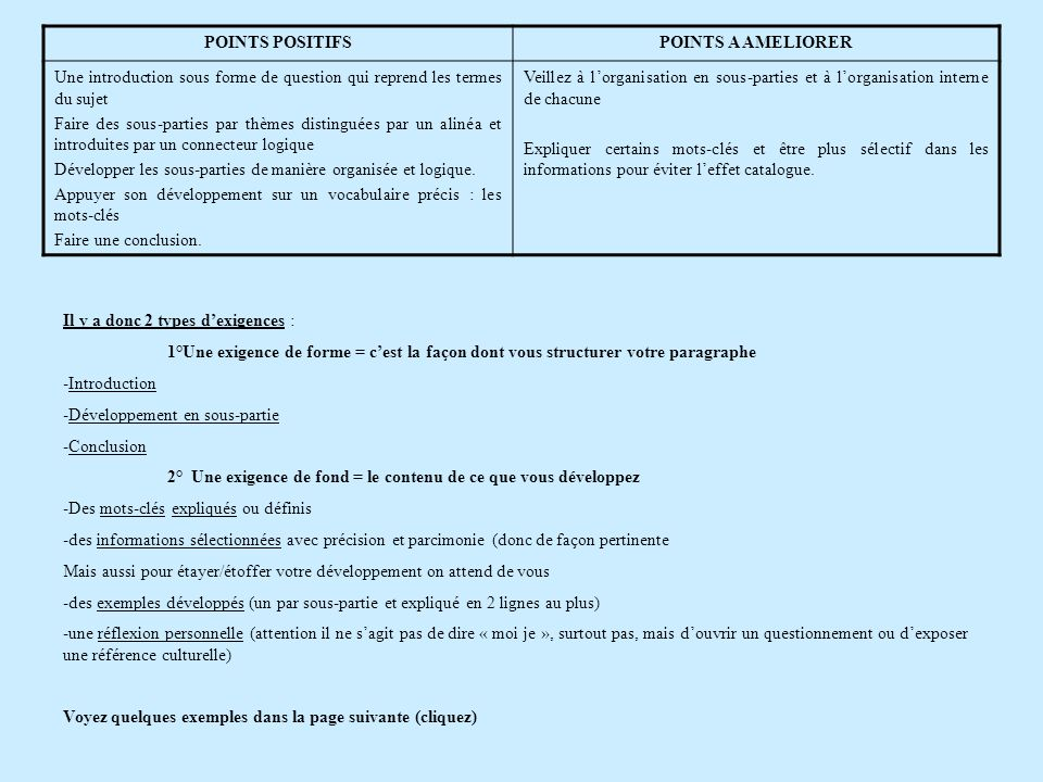 POINTS POSITIFS POINTS A AMELIORER. Une introduction sous forme de question qui reprend les termes du sujet.
