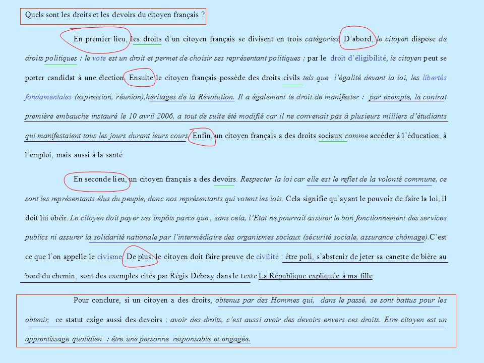 Quels sont les droits et les devoirs du citoyen français