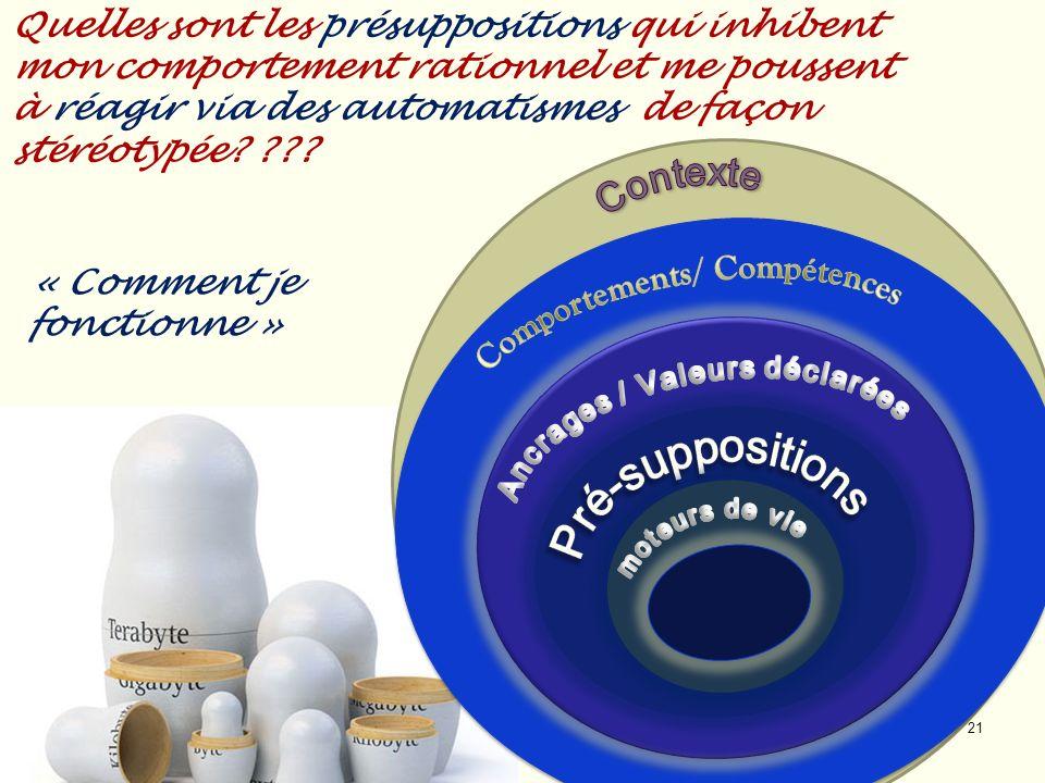 Comportements/ Compétences
