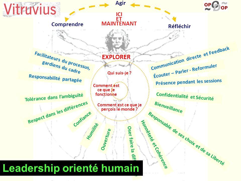 Leadership orienté humain