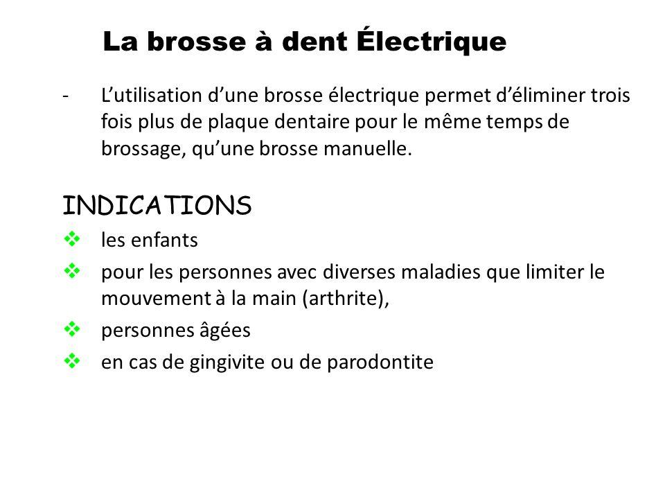 La brosse à dent Électrique