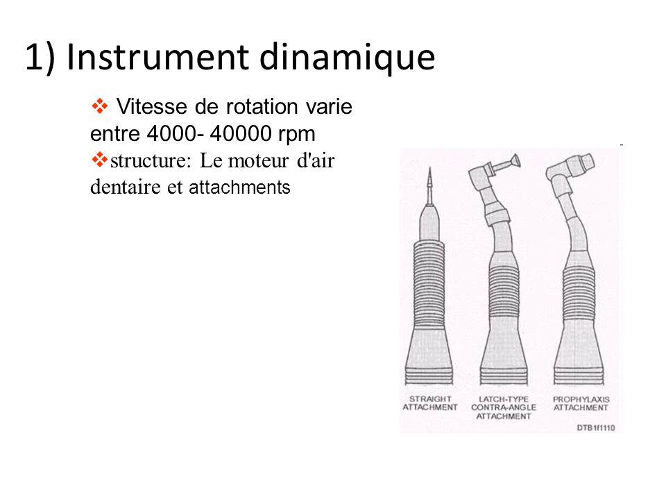 1) Instrument dinamique