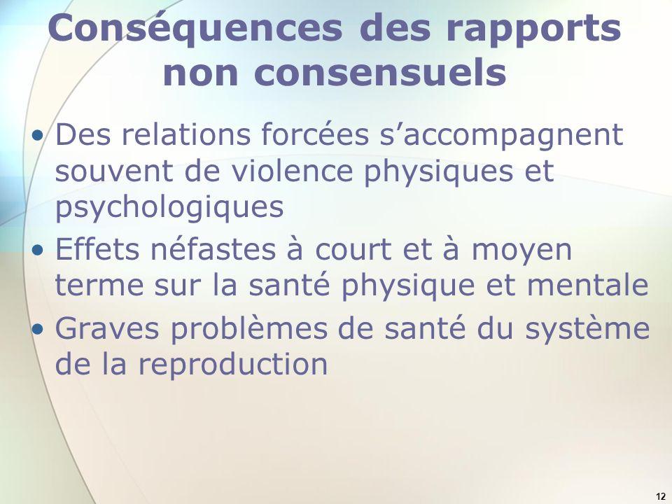 Conséquences des rapports non consensuels