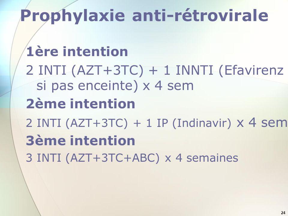 Prophylaxie anti-rétrovirale