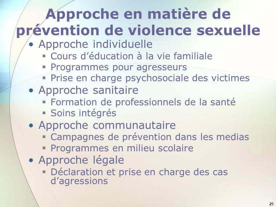 Approche en matière de prévention de violence sexuelle