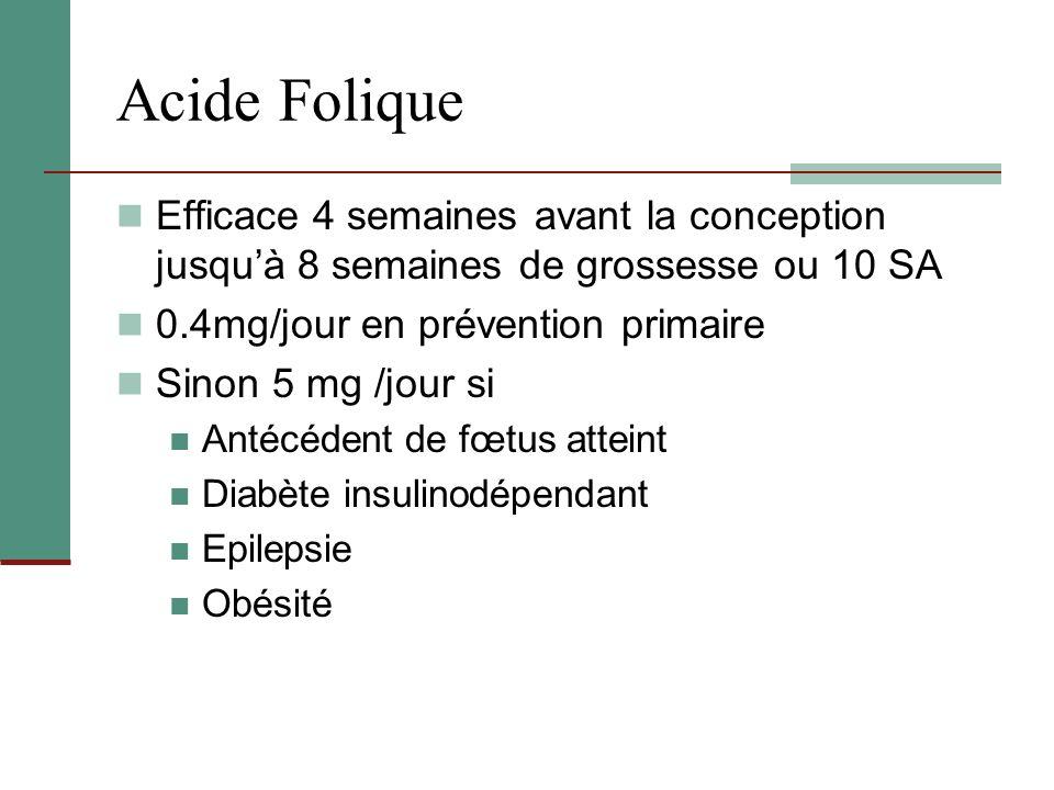 Acide Folique Efficace 4 semaines avant la conception jusqu'à 8 semaines de grossesse ou 10 SA. 0.4mg/jour en prévention primaire.
