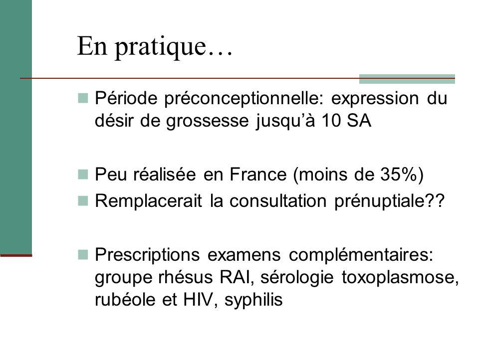 En pratique… Période préconceptionnelle: expression du désir de grossesse jusqu'à 10 SA. Peu réalisée en France (moins de 35%)