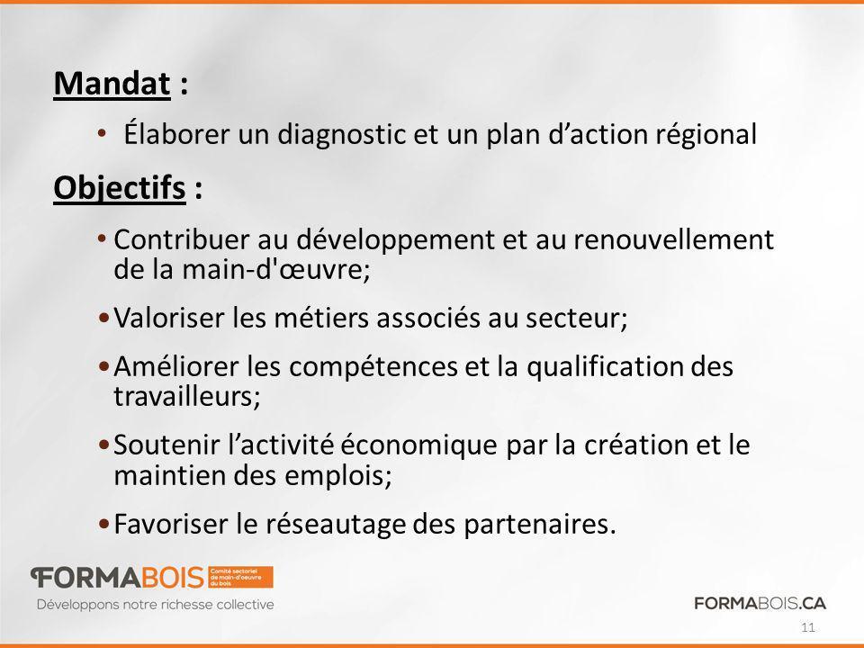 Mandat : Élaborer un diagnostic et un plan d'action régional. Objectifs : Contribuer au développement et au renouvellement de la main-d œuvre;