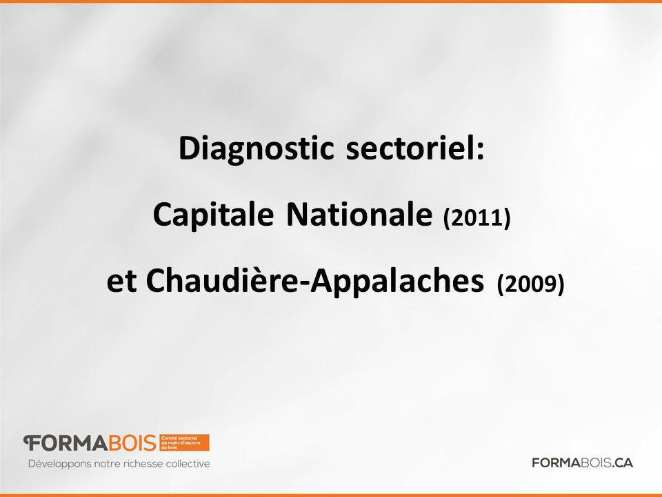 Diagnostic sectoriel: Capitale Nationale (2011) et Chaudière-Appalaches (2009)