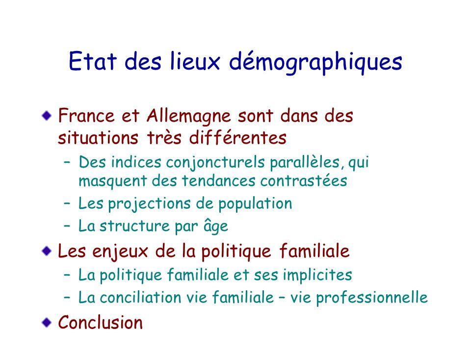 Etat des lieux démographiques