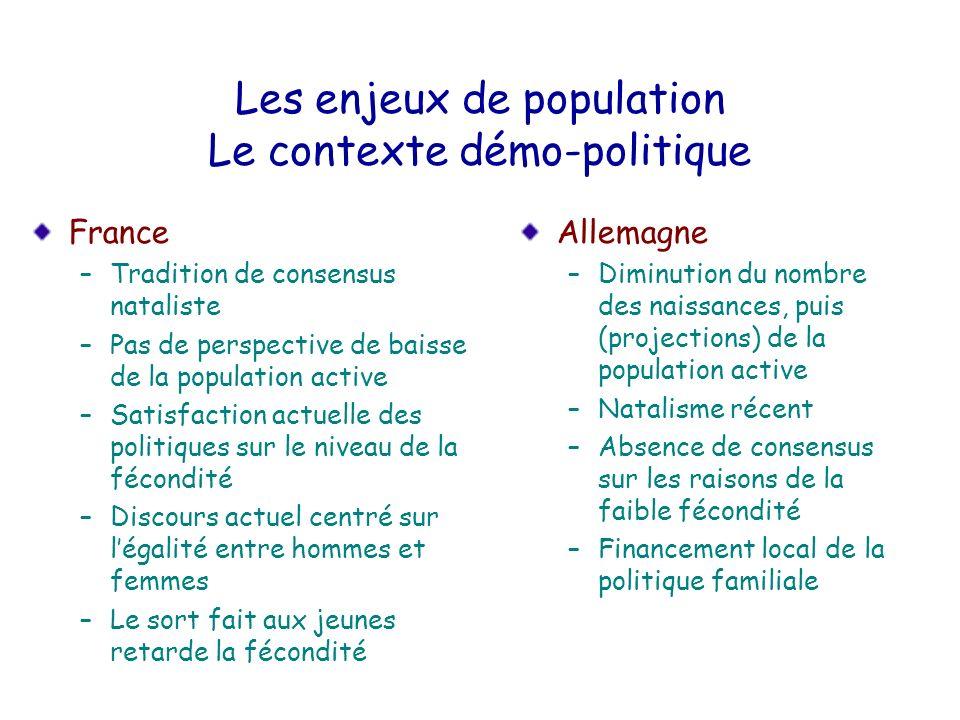 Les enjeux de population Le contexte démo-politique
