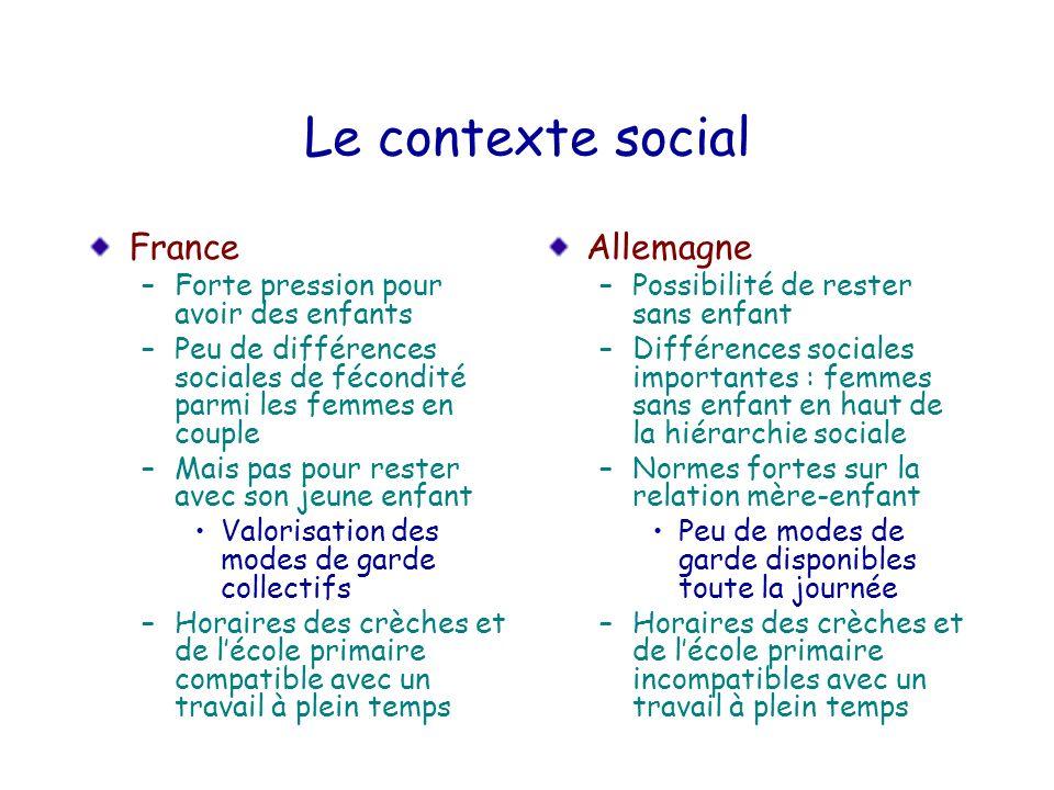 Le contexte social France Allemagne