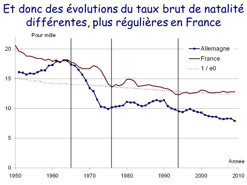 Et donc des évolutions du taux brut de natalité différentes, plus régulières en France