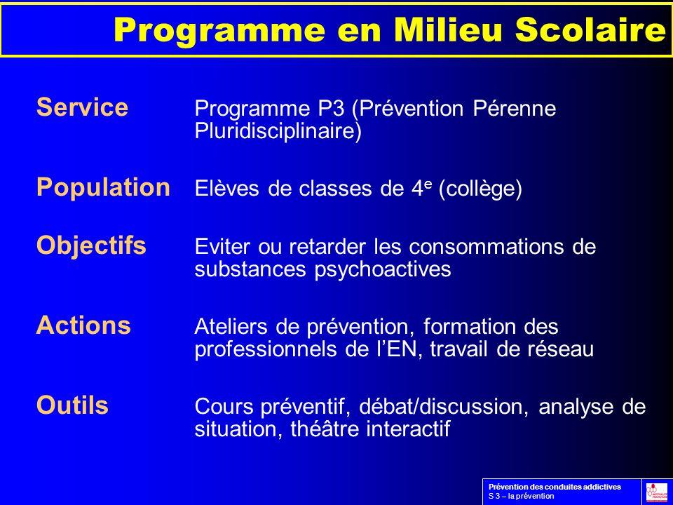 Programme en Milieu Scolaire