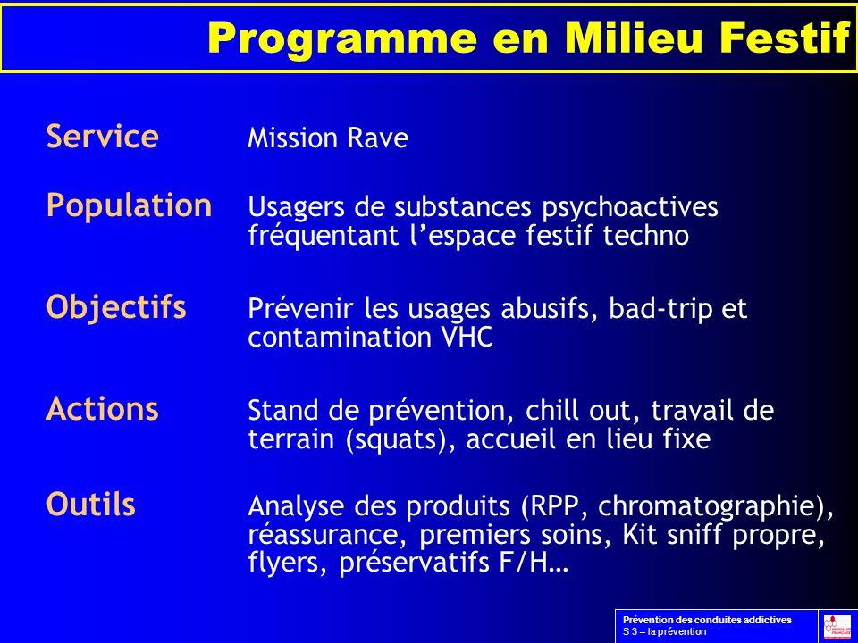Programme en Milieu Festif