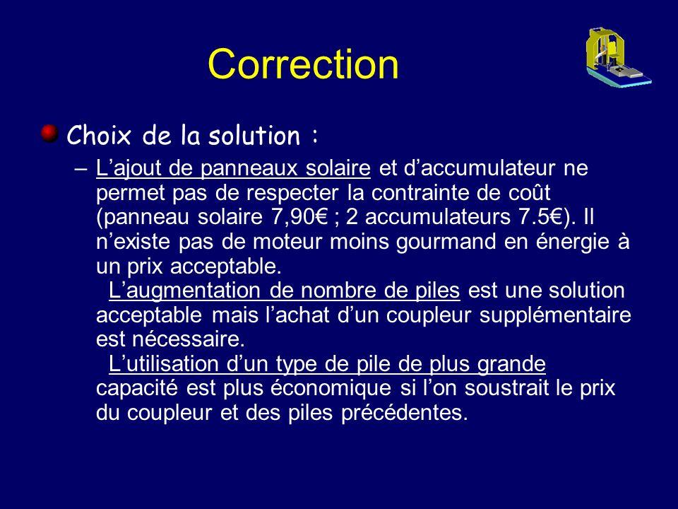 Correction Choix de la solution :