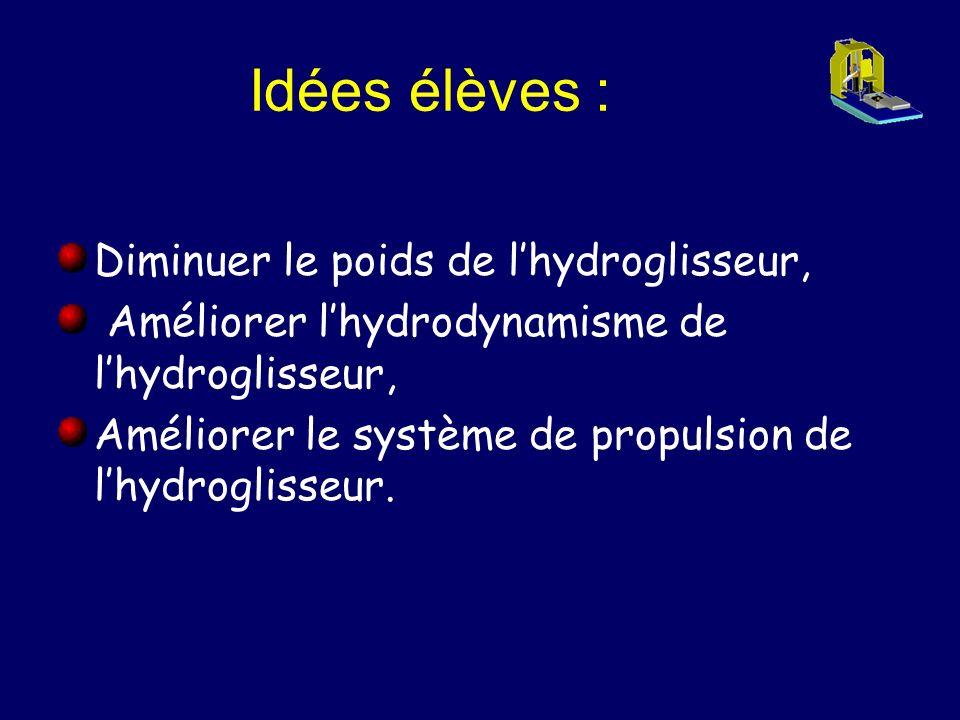 Idées élèves : Diminuer le poids de l'hydroglisseur,
