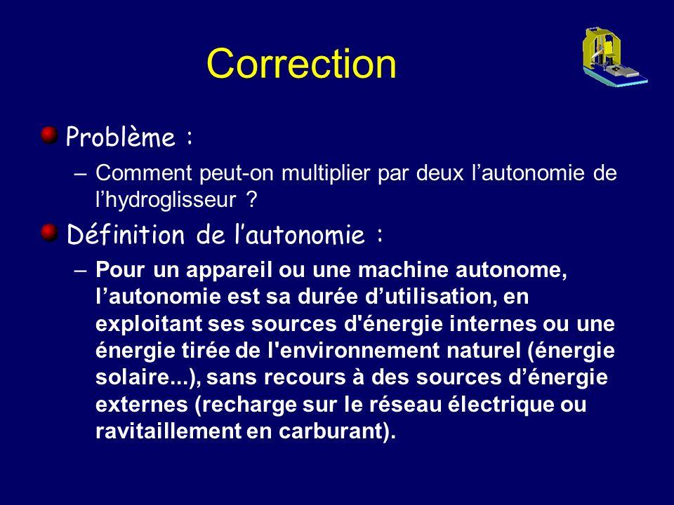 Correction Problème : Définition de l'autonomie :