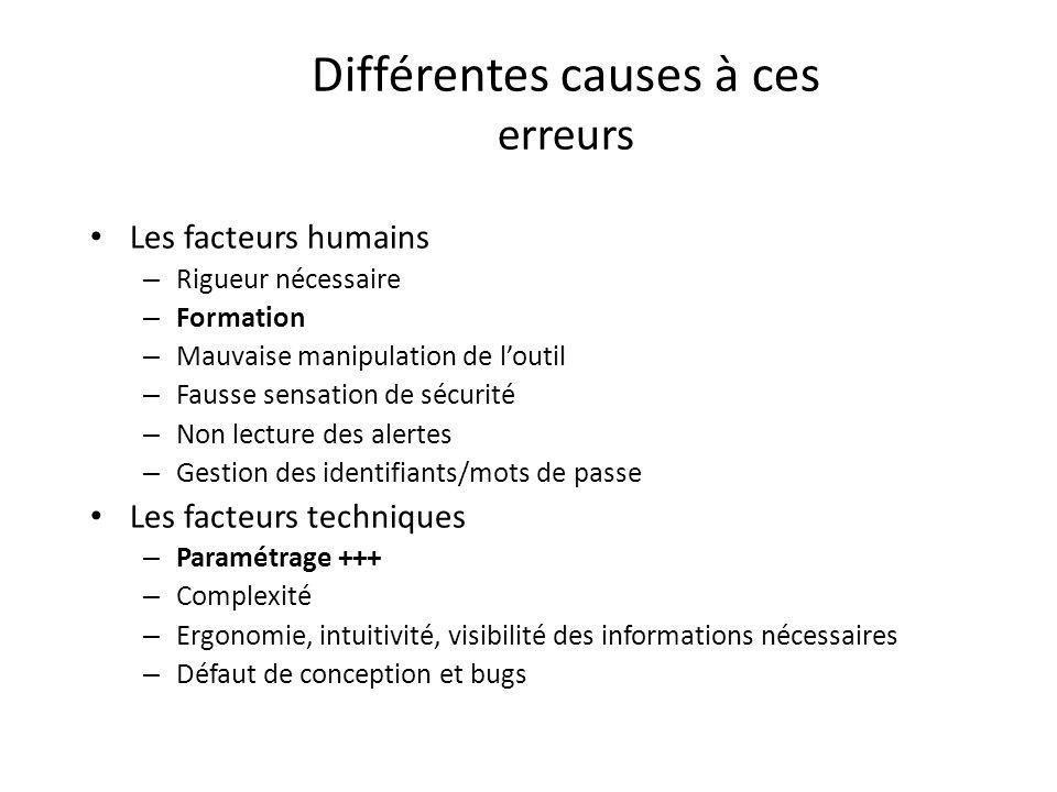 Différentes causes à ces erreurs