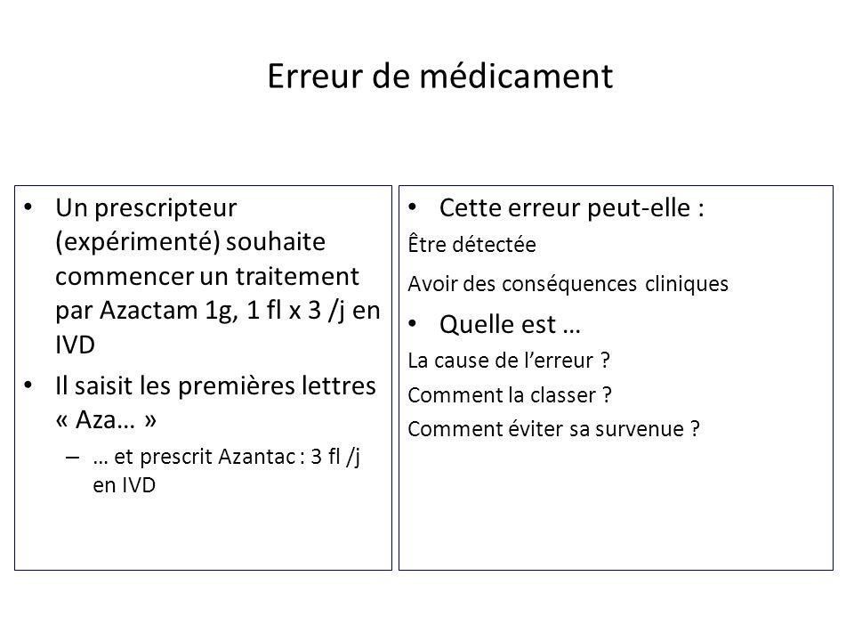 Erreur de médicament Un prescripteur (expérimenté) souhaite commencer un traitement par Azactam 1g, 1 fl x 3 /j en IVD.