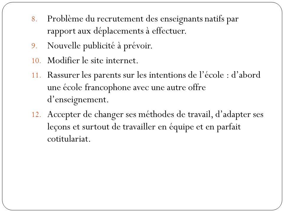 Problème du recrutement des enseignants natifs par rapport aux déplacements à effectuer.