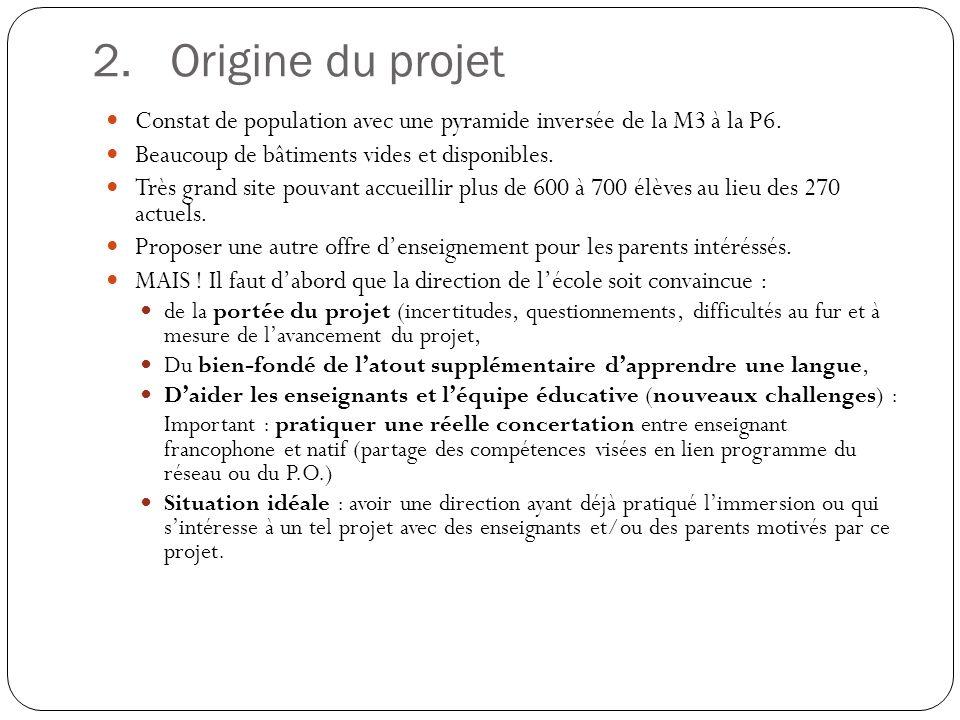 Origine du projet Constat de population avec une pyramide inversée de la M3 à la P6. Beaucoup de bâtiments vides et disponibles.