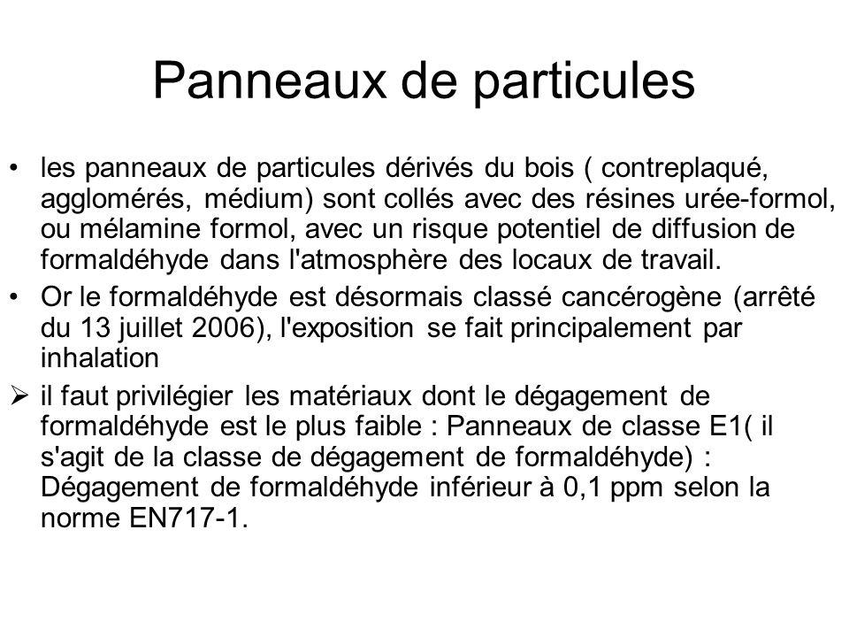 Panneaux de particules