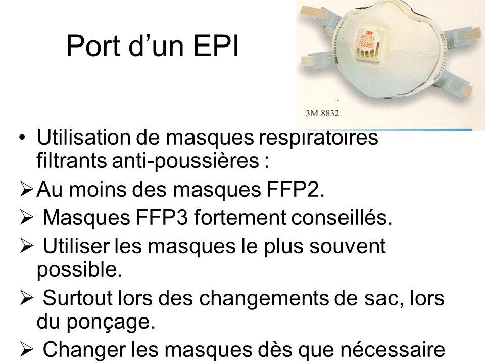 Port d'un EPI Utilisation de masques respiratoires filtrants anti-poussières : Au moins des masques FFP2.