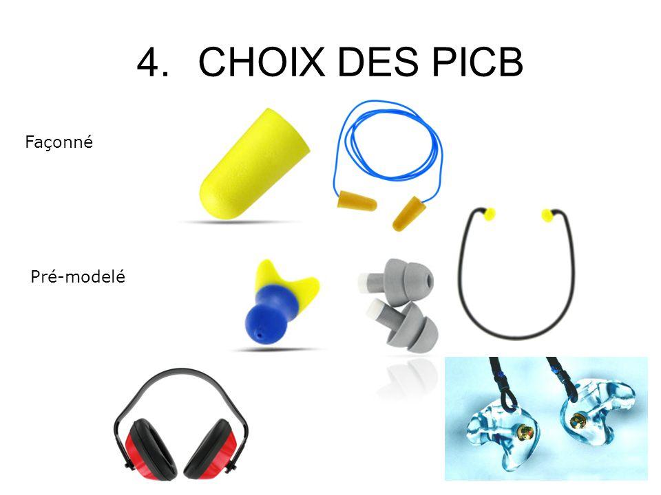 CHOIX DES PICB Façonné Pré-modelé