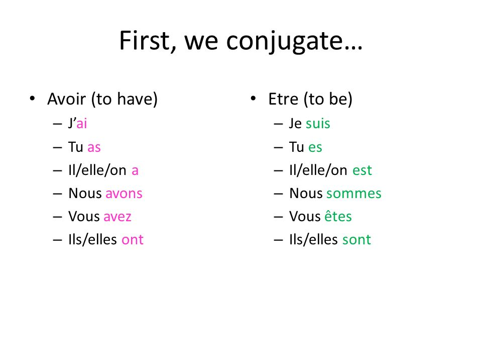 First, we conjugate… Avoir (to have) Etre (to be) J'ai Tu as