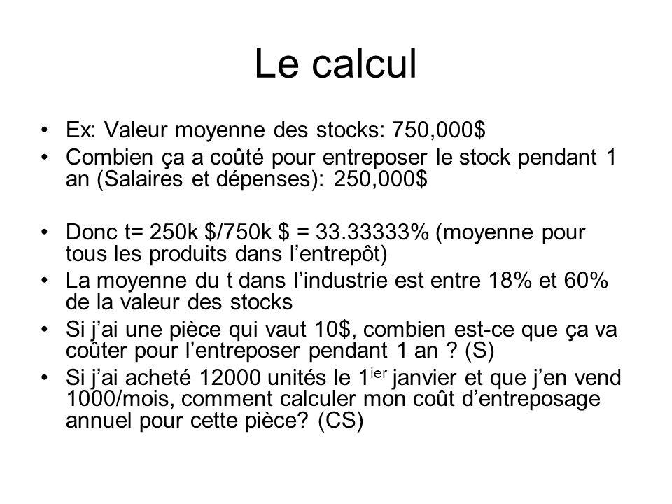 Le calcul Ex: Valeur moyenne des stocks: 750,000$